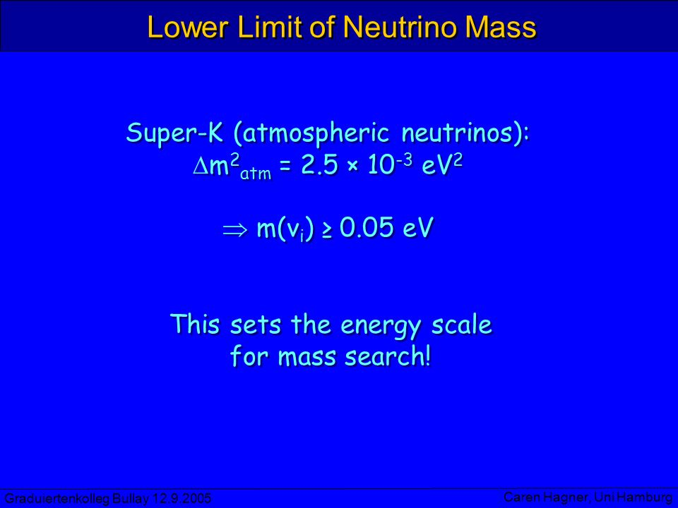 Lower Limit of Neutrino Mass