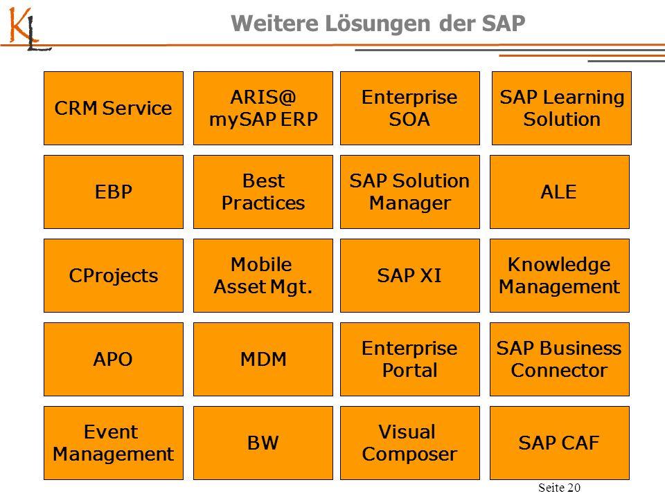 Weitere Lösungen der SAP