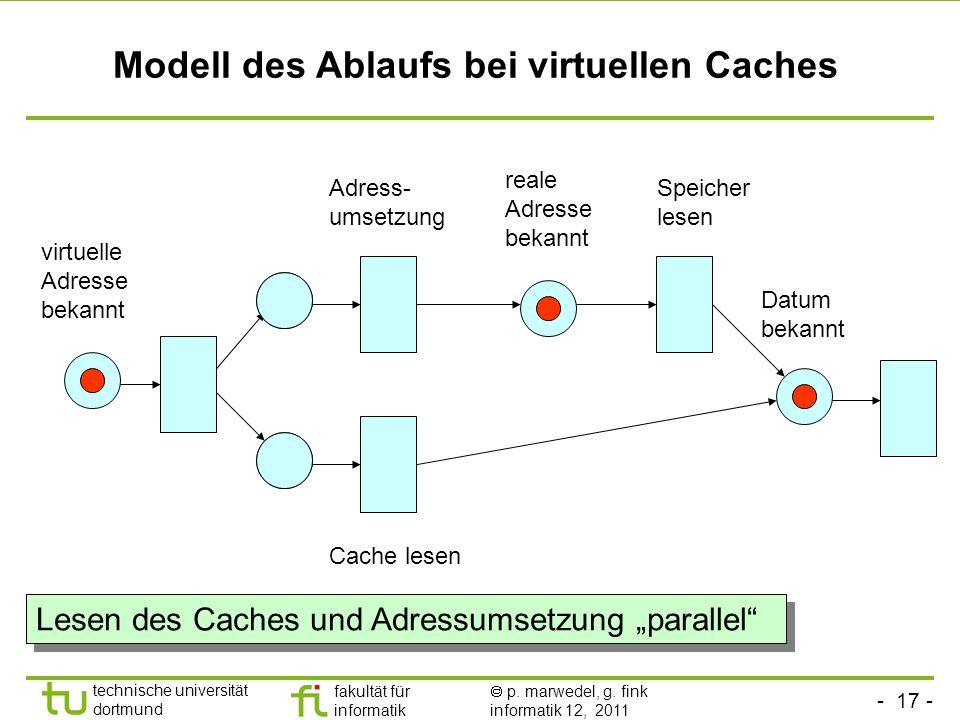 Modell des Ablaufs bei virtuellen Caches