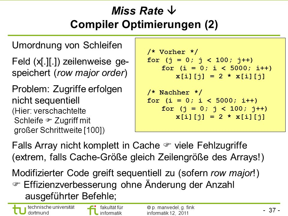 Miss Rate  Compiler Optimierungen (2)