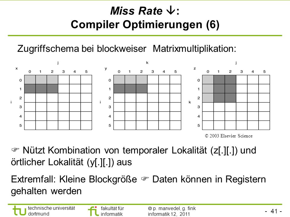 Miss Rate : Compiler Optimierungen (6)