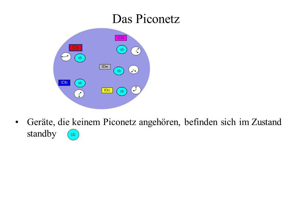 Das Piconetz sb sb sb sb sb Geräte, die keinem Piconetz angehören, befinden sich im Zustand standby