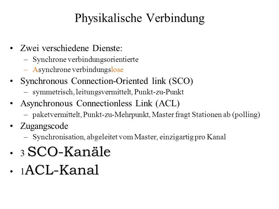 Physikalische Verbindung