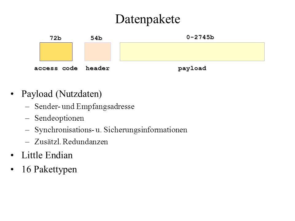 Datenpakete Payload (Nutzdaten) Little Endian 16 Pakettypen