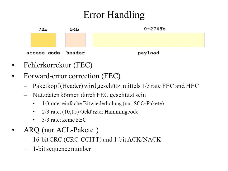 Error Handling Fehlerkorrektur (FEC) Forward-error correction (FEC)