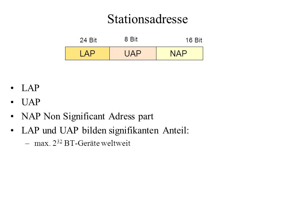 Stationsadresse LAP UAP NAP Non Significant Adress part