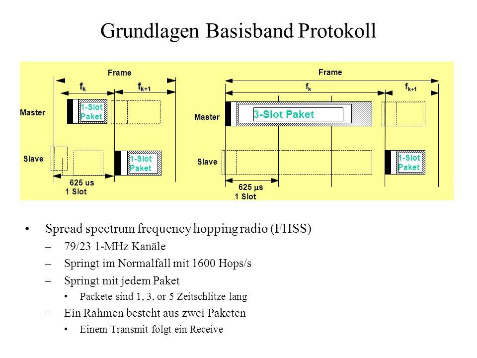 Grundlagen Basisband Protokoll