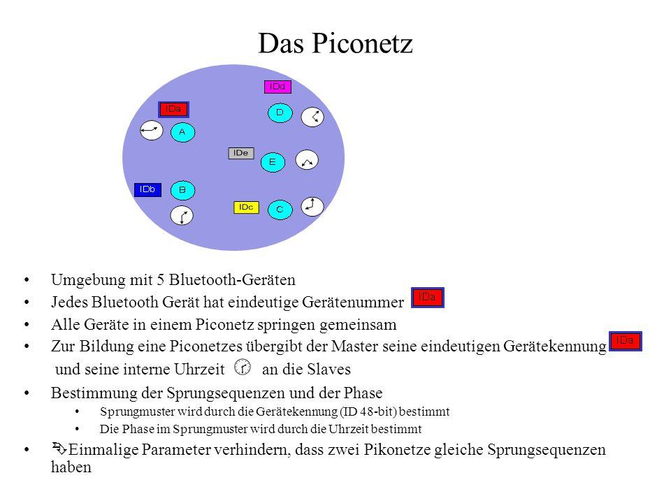 Das Piconetz Umgebung mit 5 Bluetooth-Geräten