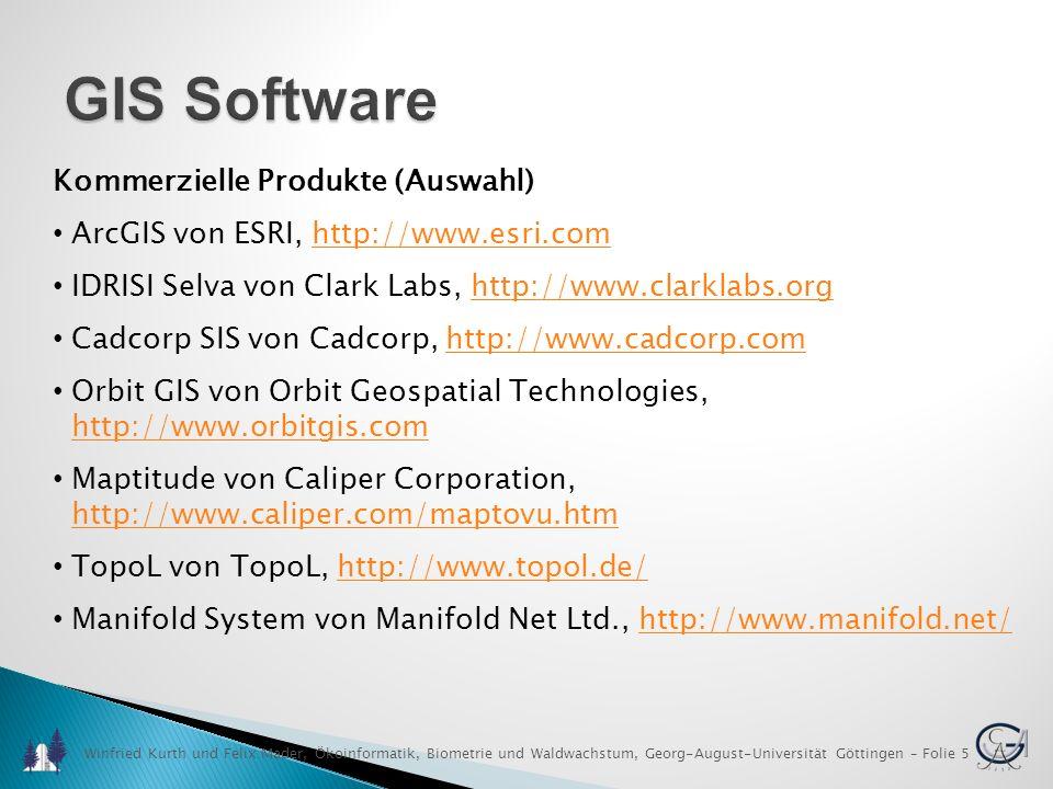 GIS Software Kommerzielle Produkte (Auswahl)