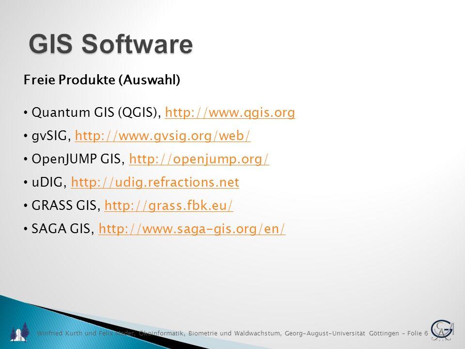 GIS Software Freie Produkte (Auswahl)