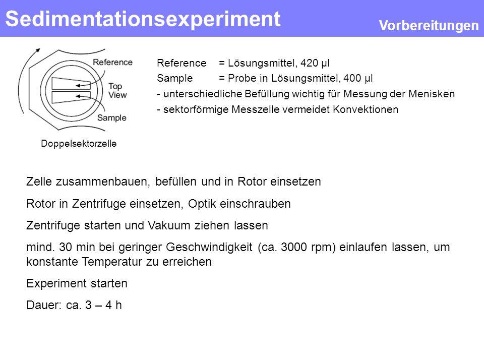 Sedimentationsexperiment