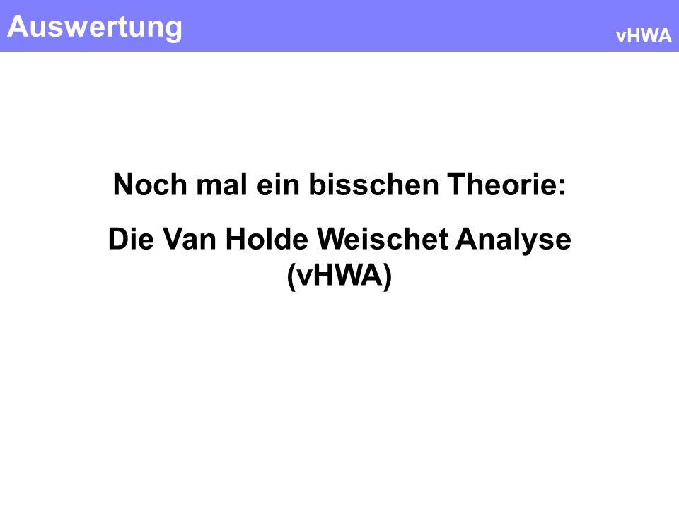 Noch mal ein bisschen Theorie: Die Van Holde Weischet Analyse (vHWA)