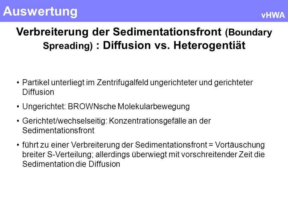 AuswertungvHWA. Verbreiterung der Sedimentationsfront (Boundary Spreading) : Diffusion vs. Heterogentiät.