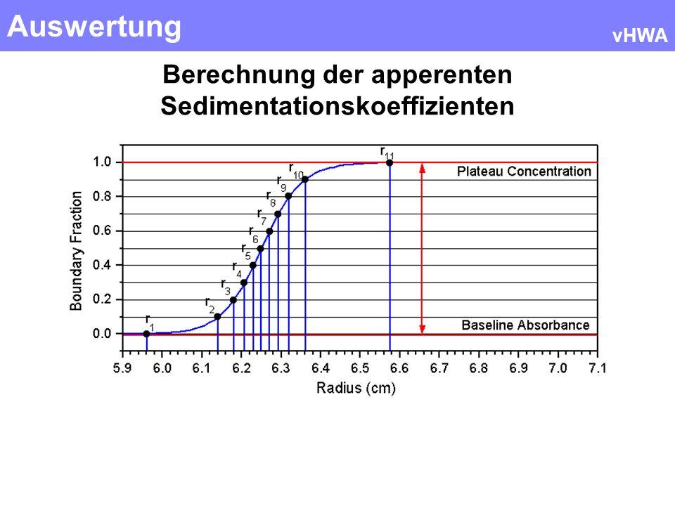 Berechnung der apperenten Sedimentationskoeffizienten