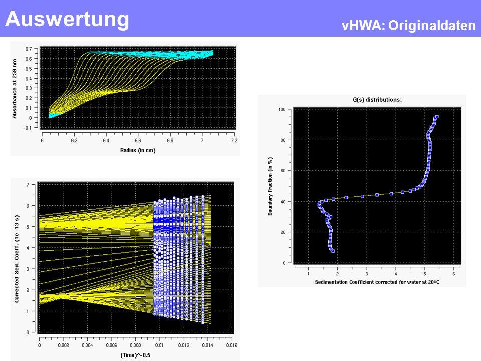 Auswertung vHWA: Originaldaten
