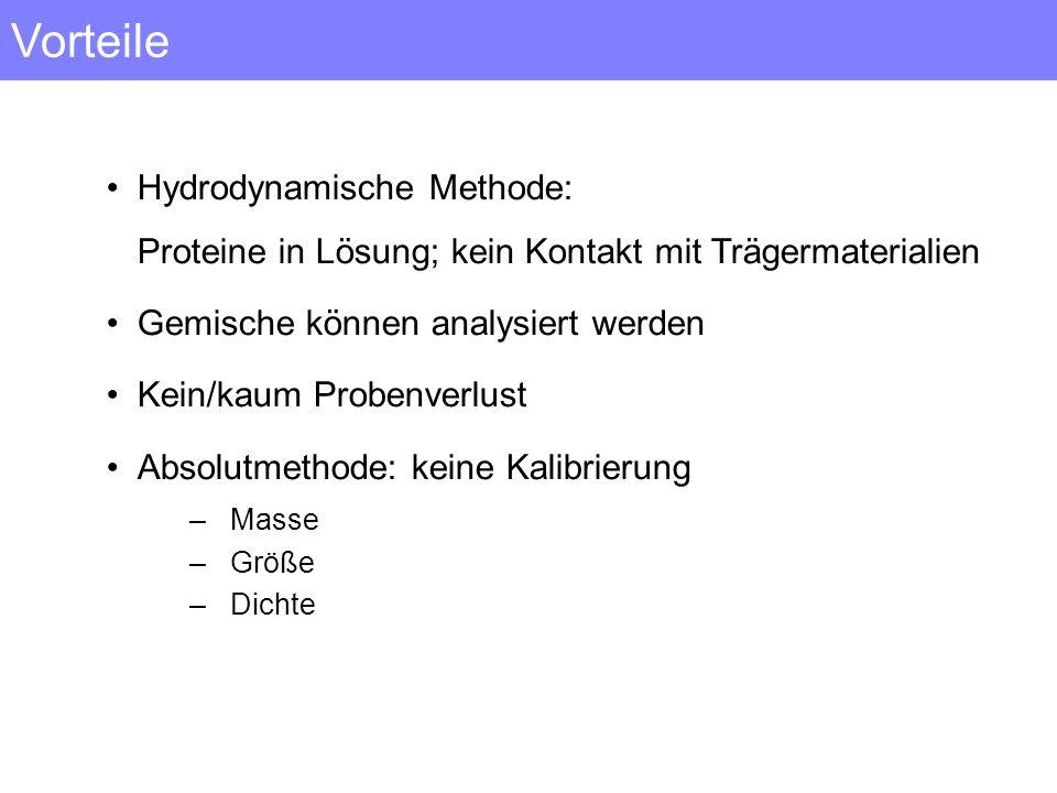 VorteileHydrodynamische Methode: Proteine in Lösung; kein Kontakt mit Trägermaterialien. Gemische können analysiert werden.