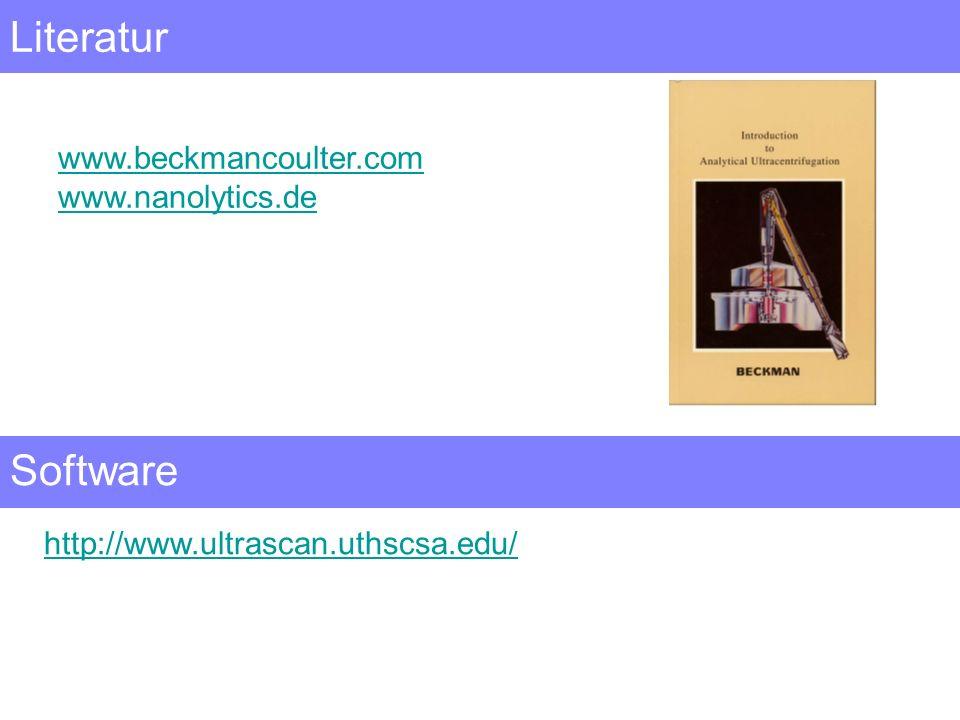 Literatur Software www.beckmancoulter.com www.nanolytics.de