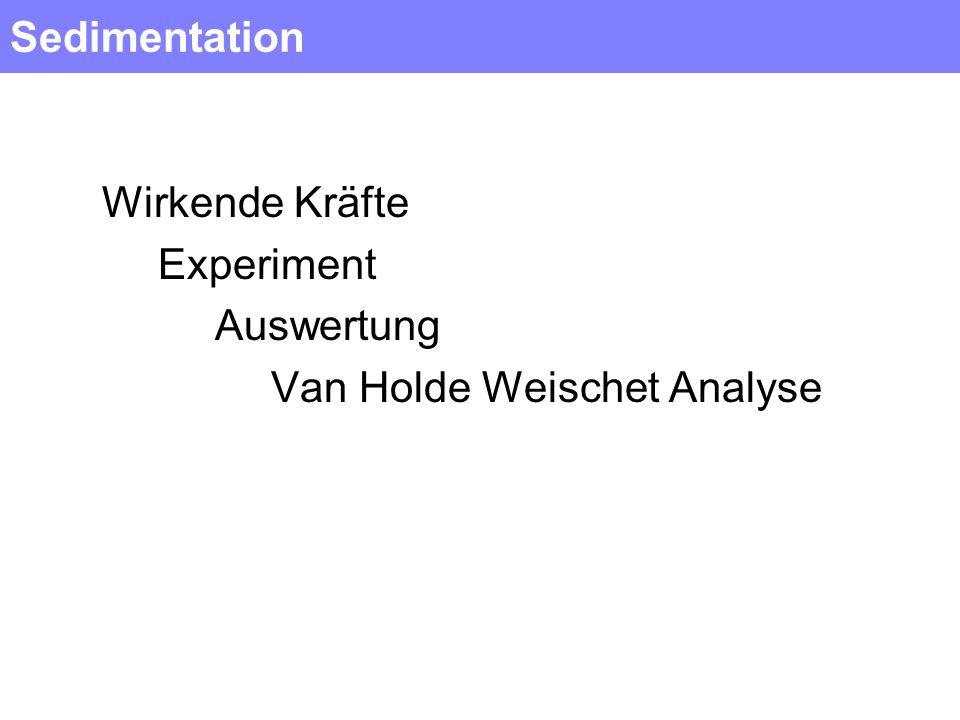 Wirkende Kräfte Experiment Auswertung Van Holde Weischet Analyse