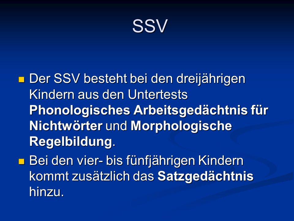 SSVDer SSV besteht bei den dreijährigen Kindern aus den Untertests Phonologisches Arbeitsgedächtnis für Nichtwörter und Morphologische Regelbildung.