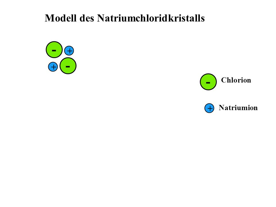 Modell des Natriumchloridkristalls