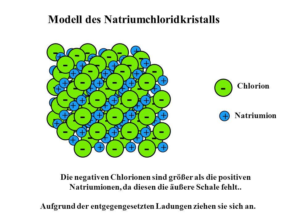 - - Modell des Natriumchloridkristalls + + Chlorion Natriumion