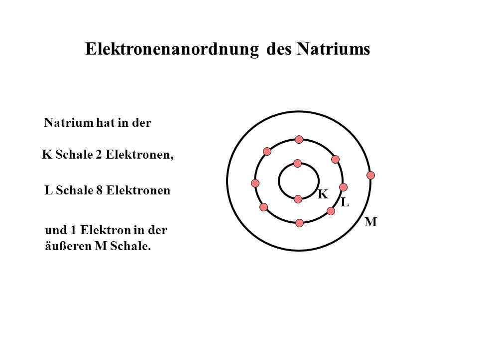 Elektronenanordnung des Natriums