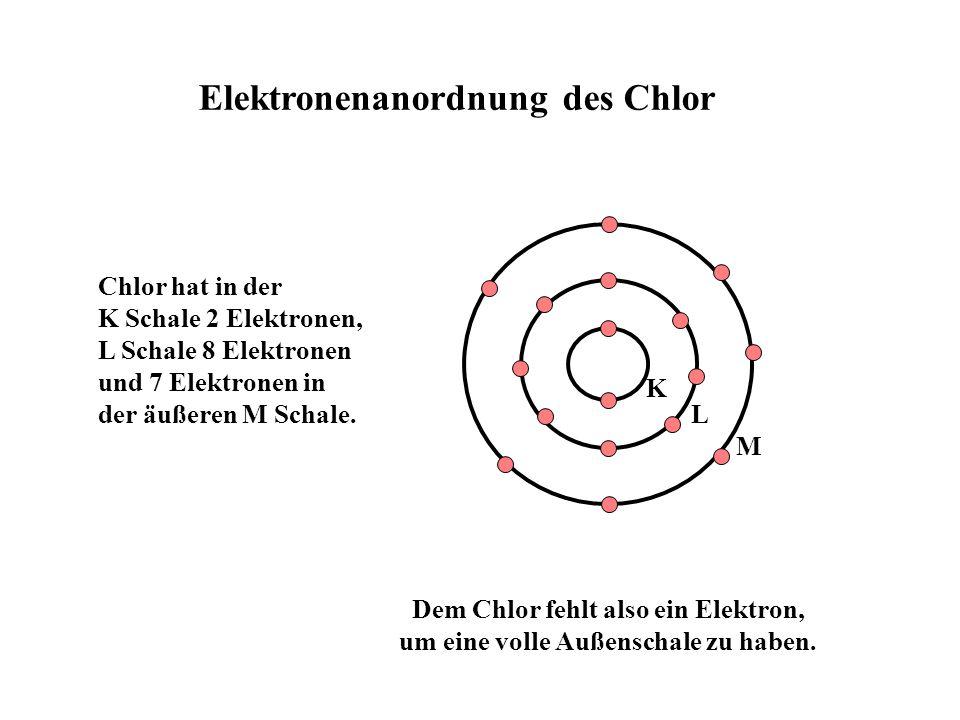 Elektronenanordnung des Chlor