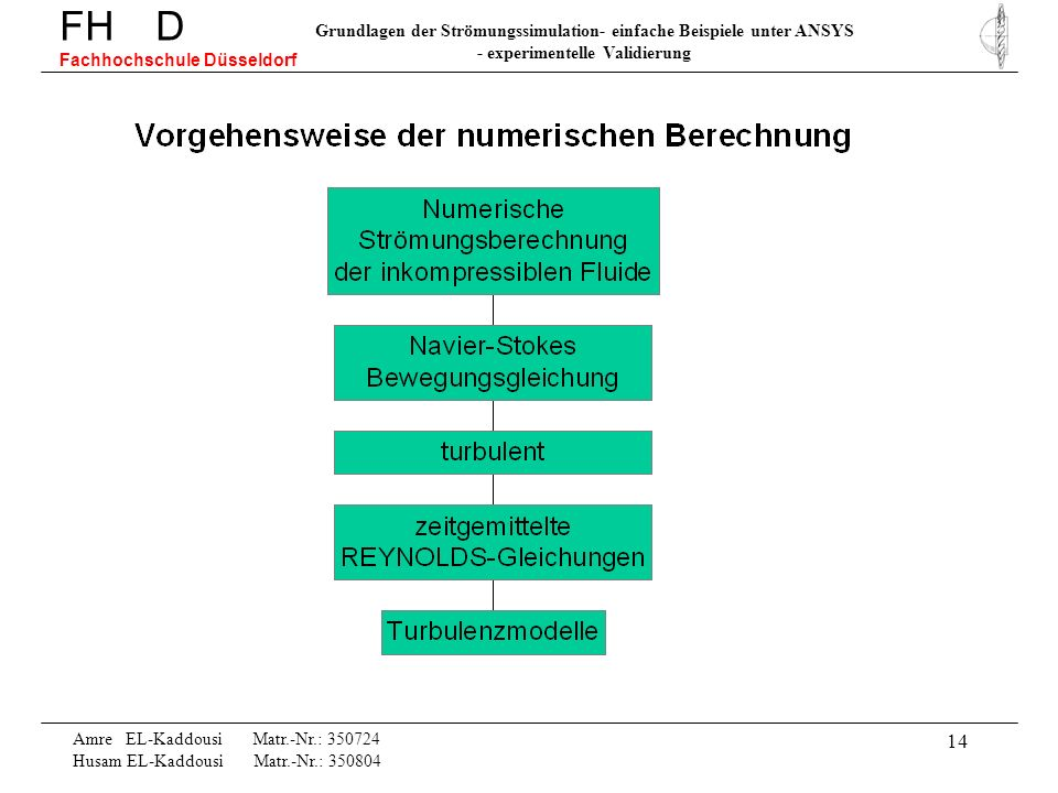 FH D Fachhochschule Düsseldorf