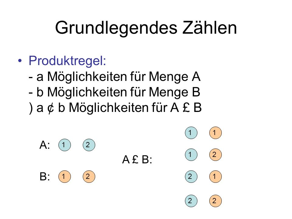 Grundlegendes Zählen Produktregel: - a Möglichkeiten für Menge A - b Möglichkeiten für Menge B ) a ¢ b Möglichkeiten für A £ B.