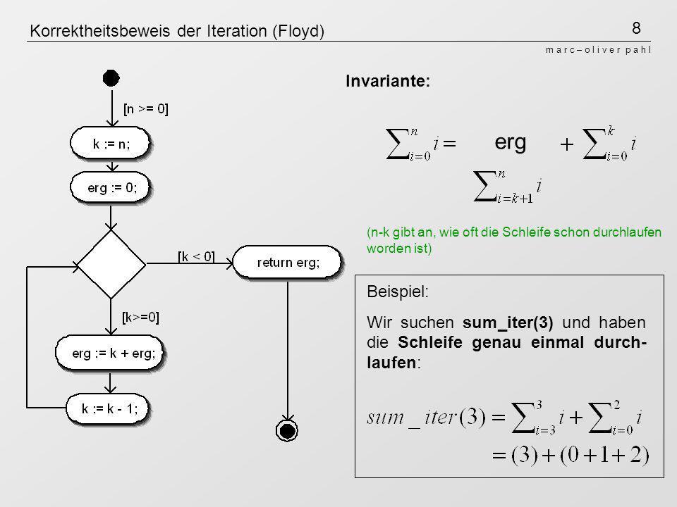 erg Korrektheitsbeweis der Iteration (Floyd) Invariante: Beispiel: