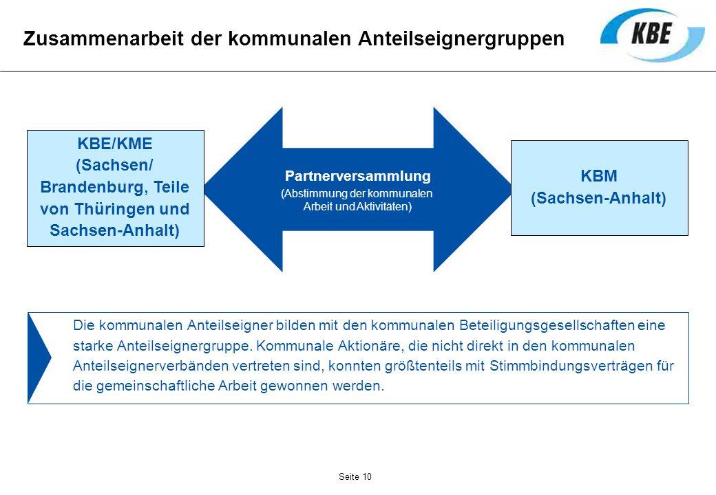 Zusammenarbeit der kommunalen Anteilseignergruppen