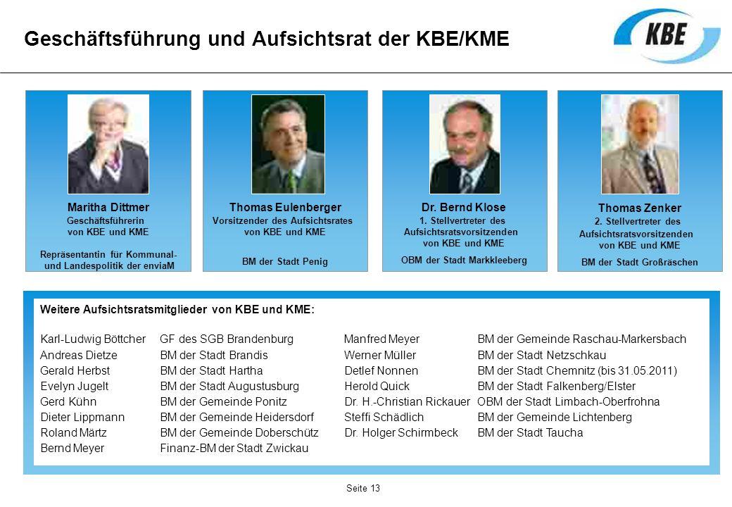 Geschäftsführung und Aufsichtsrat der KBE/KME