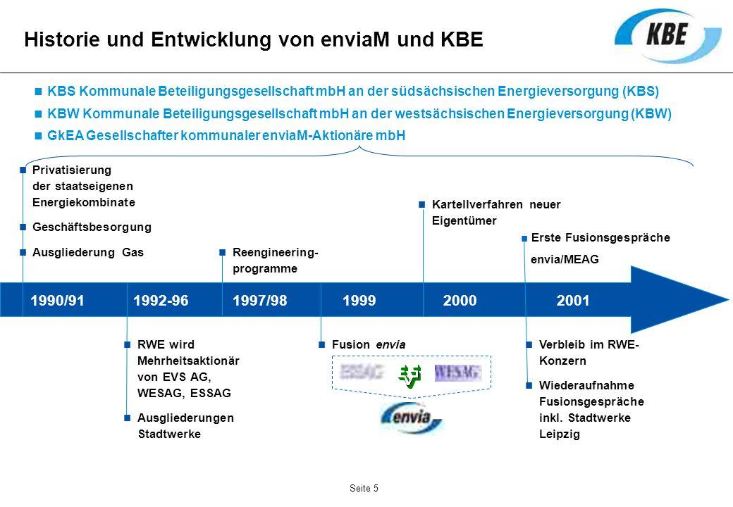Historie und Entwicklung von enviaM und KBE