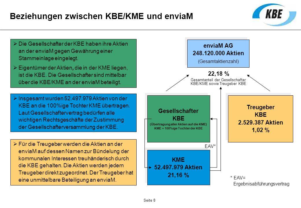 Beziehungen zwischen KBE/KME und enviaM