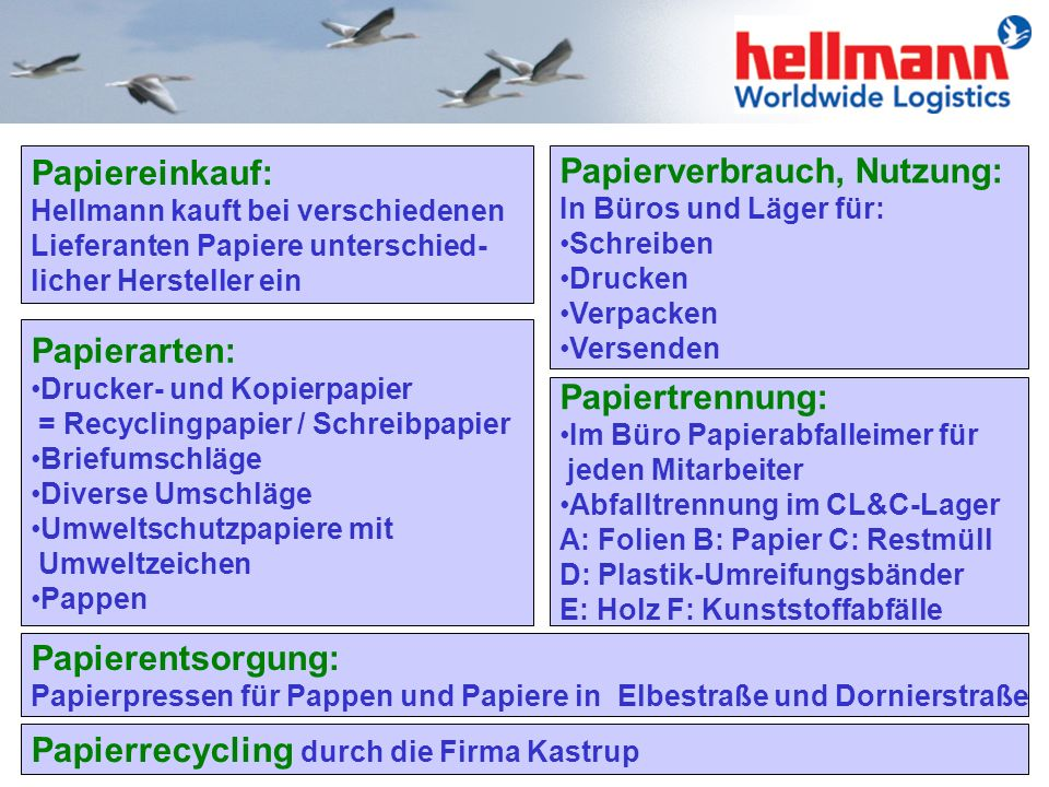 Papierverbrauch, Nutzung:
