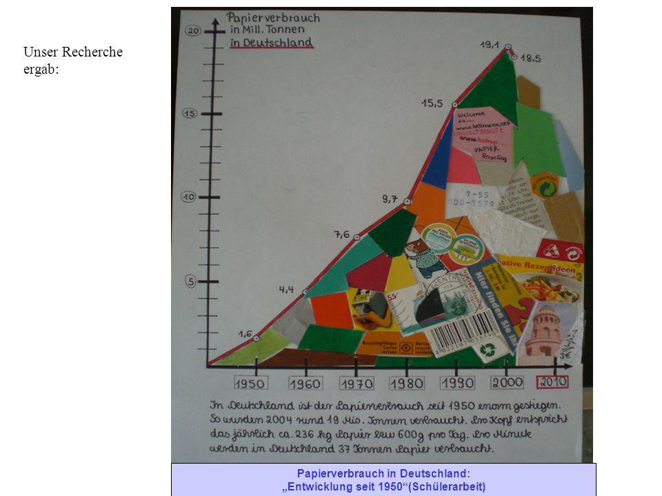 """Papierverbrauch in Deutschland: """"Entwicklung seit 1950 (Schülerarbeit)"""