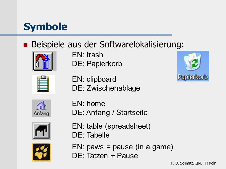 Beispiele aus der Softwarelokalisierung: