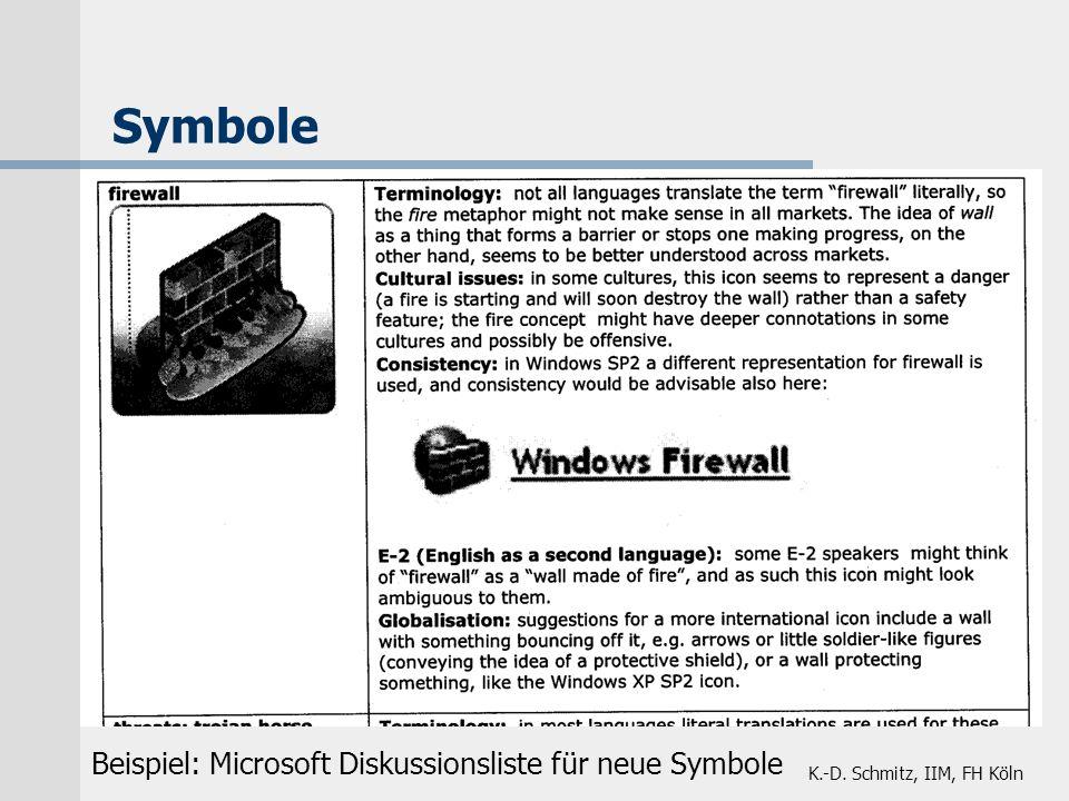 Symbole Beispiel: Microsoft Diskussionsliste für neue Symbole