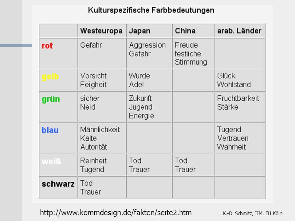 http://www.kommdesign.de/fakten/seite2.htm