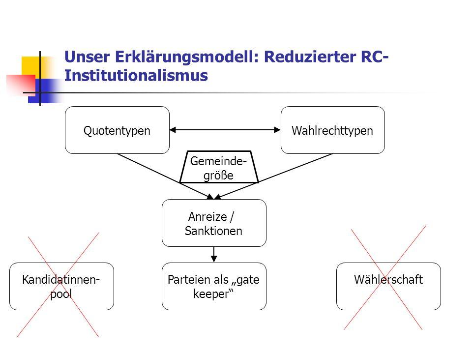 Unser Erklärungsmodell: Reduzierter RC-Institutionalismus