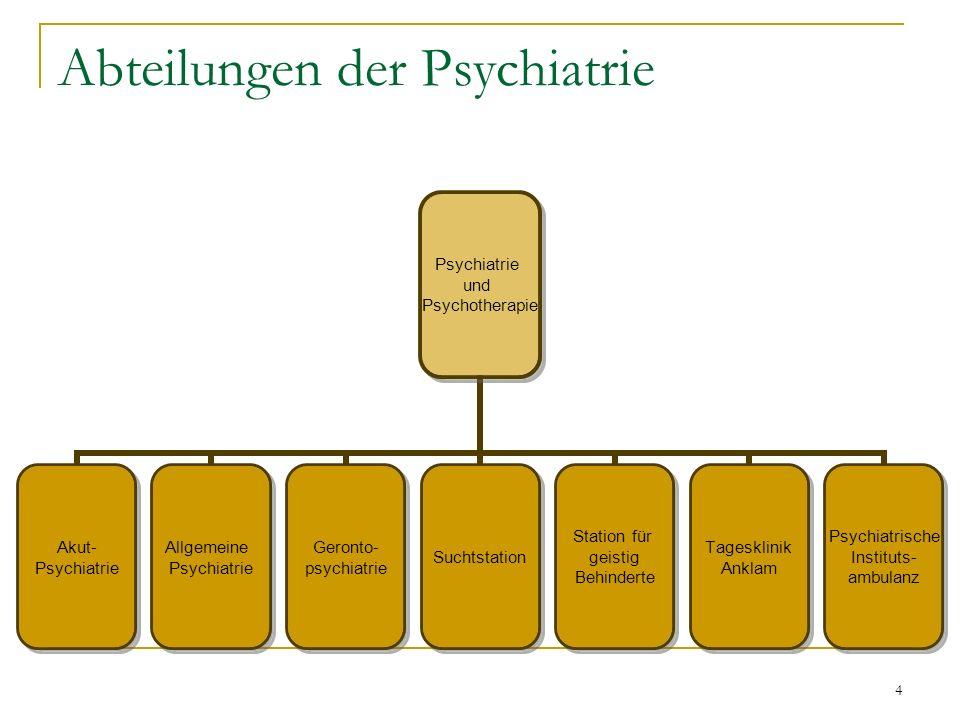 Abteilungen der Psychiatrie