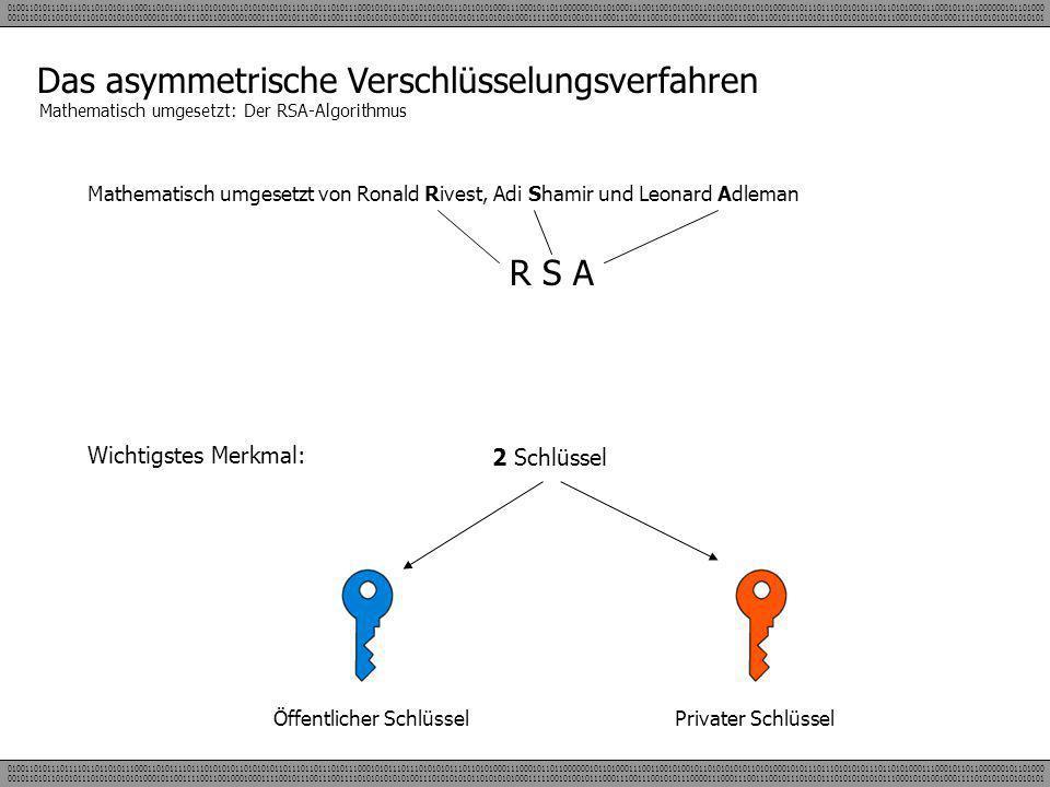 Das asymmetrische Verschlüsselungsverfahren