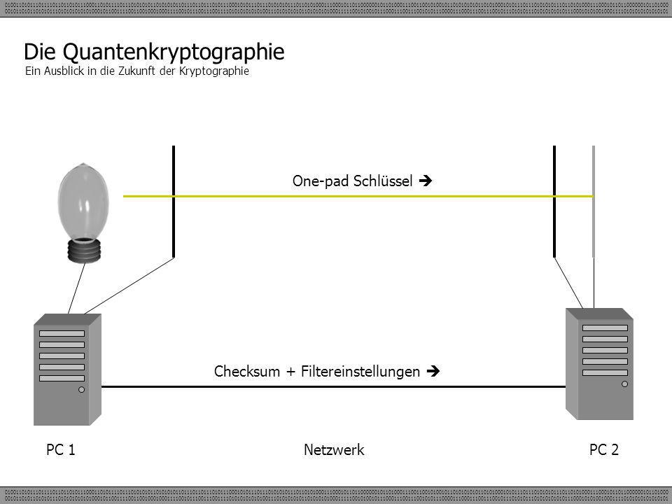 Die Quantenkryptographie