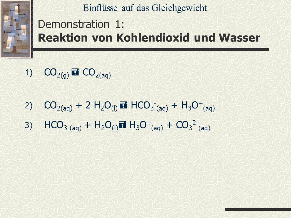Demonstration 1: Reaktion von Kohlendioxid und Wasser