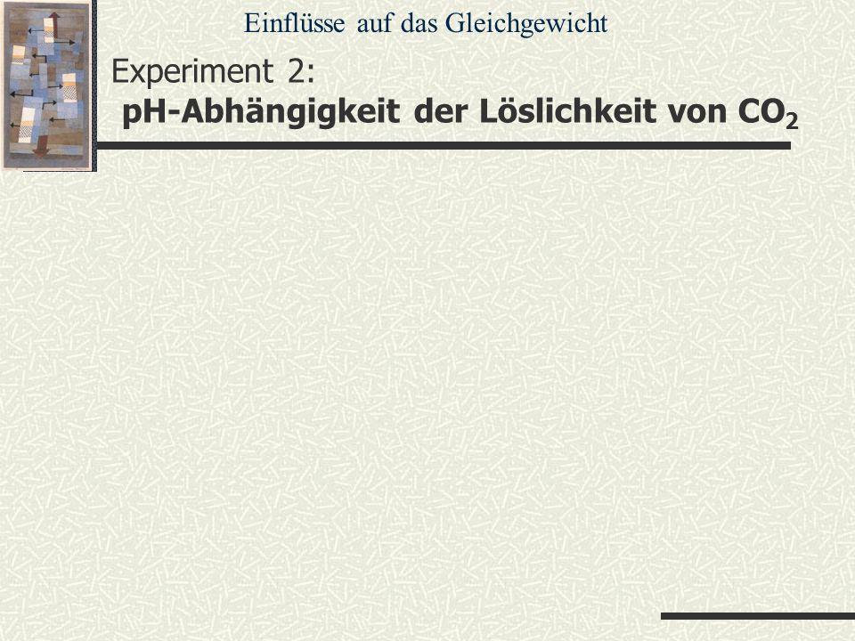 Experiment 2: pH-Abhängigkeit der Löslichkeit von CO2