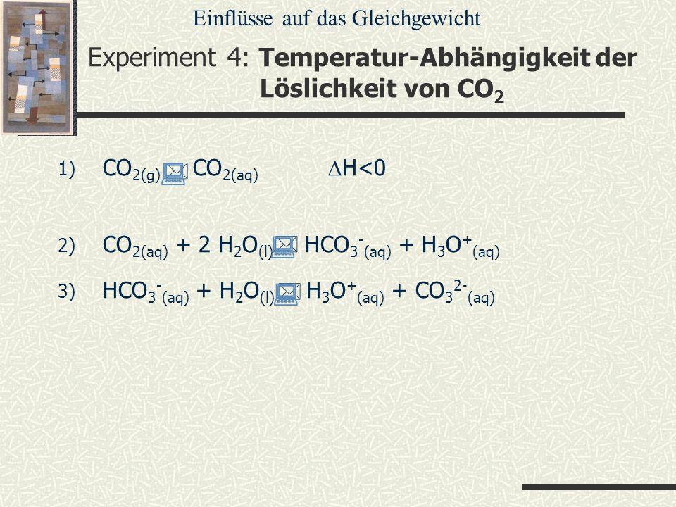 Experiment 4: Temperatur-Abhängigkeit der Löslichkeit von CO2