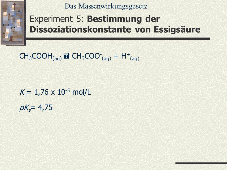 Experiment 5: Bestimmung der Dissoziationskonstante von Essigsäure