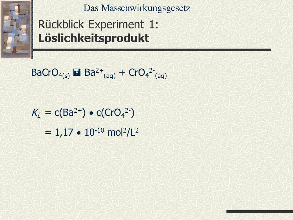 Rückblick Experiment 1: Löslichkeitsprodukt