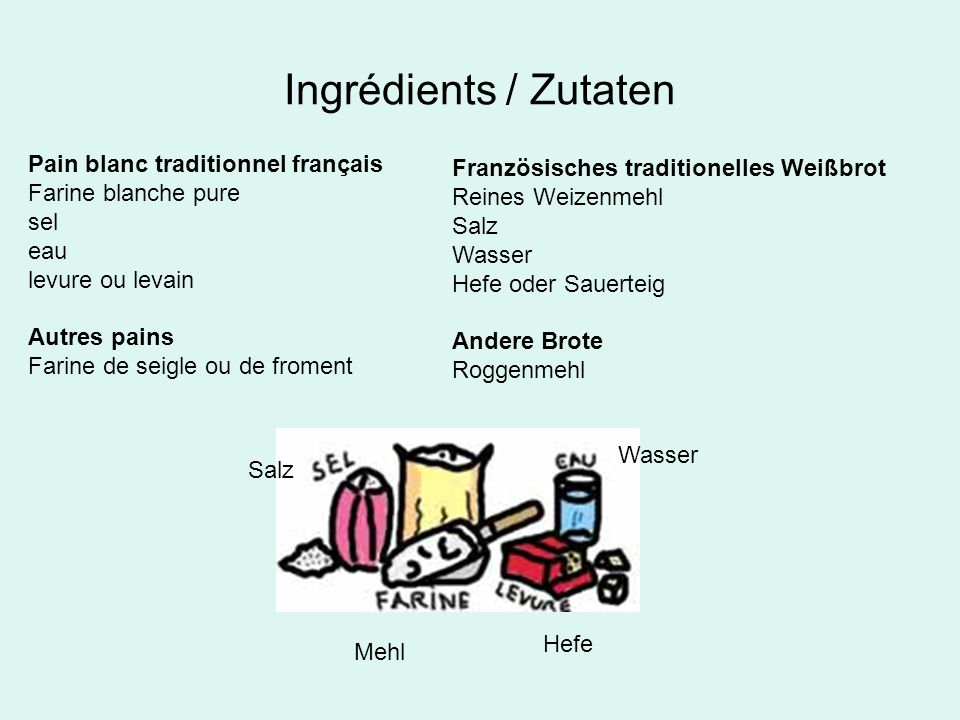 Ingrédients / Zutaten Pain blanc traditionnel français