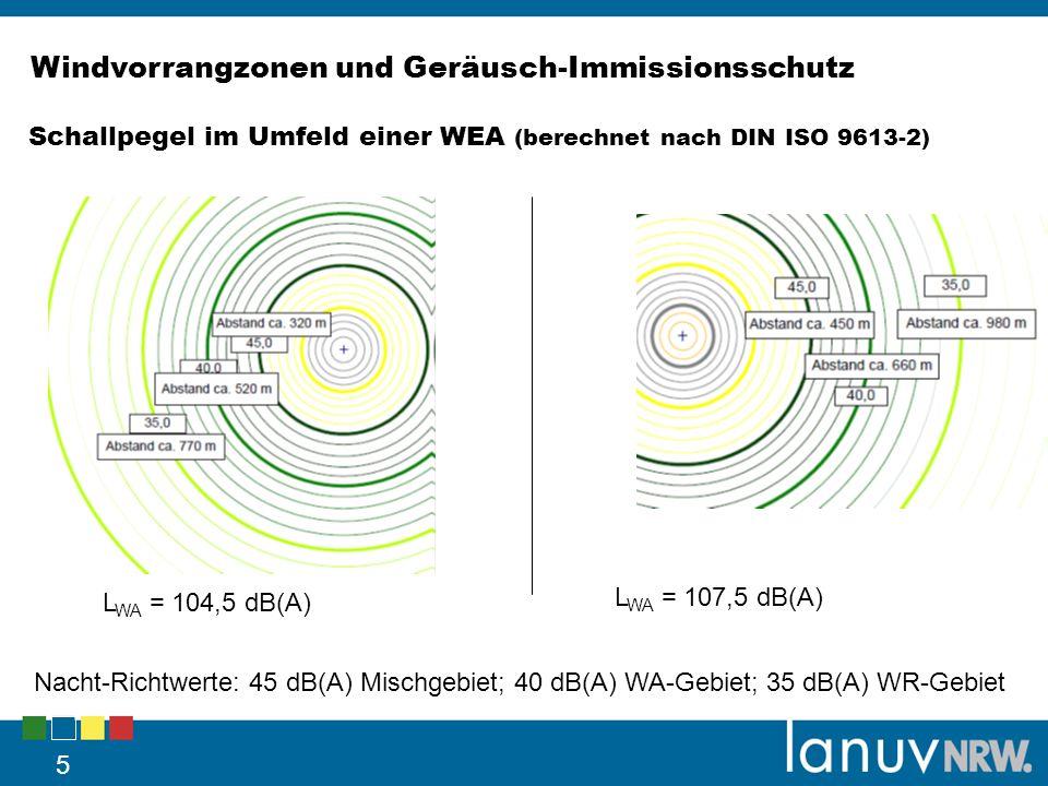 Schallpegel im Umfeld einer WEA (berechnet nach DIN ISO 9613-2)